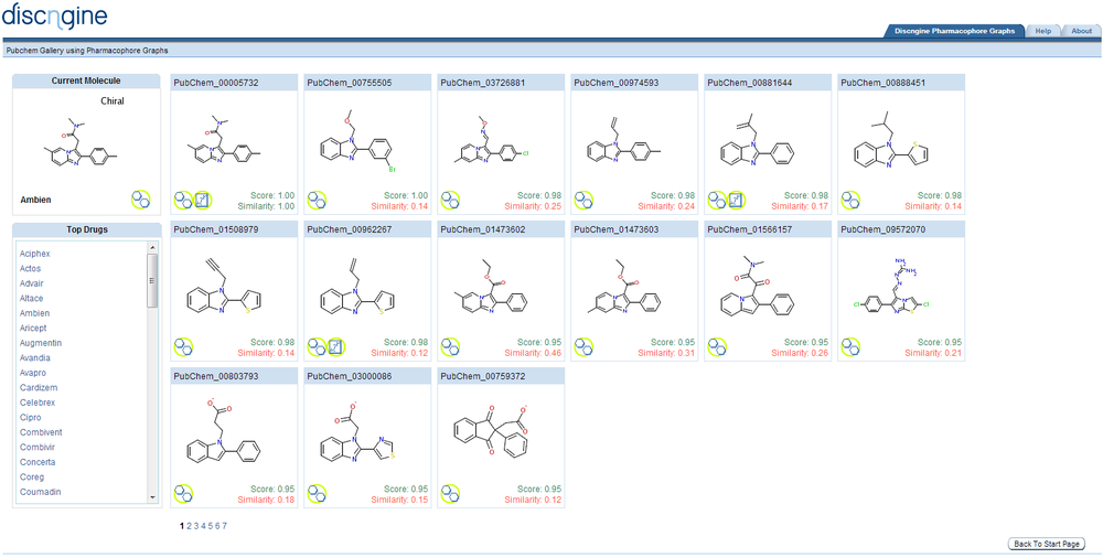 Pharmacophore Graph Demo Website