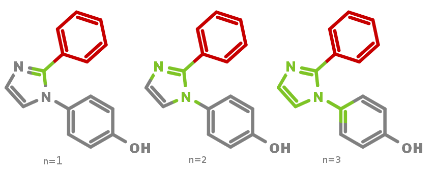 Sample molecule from above with fragment marked in red, common core in gray and different context sizes (n=1 to n=3) on the common core marked in green.