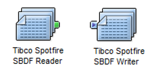 Spotfire Binary Data Format Reader & Writer components