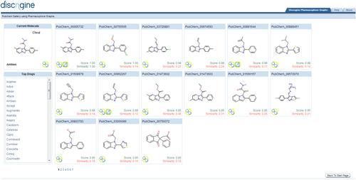 Pharmacophore Graph Demo Website -