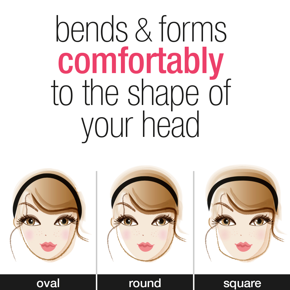 head_shapes.jpg