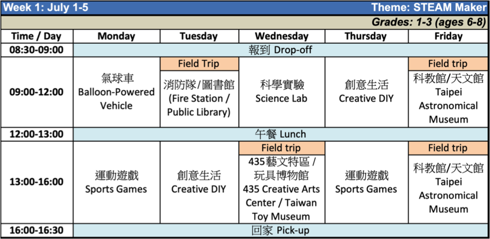 SK TW 2019_Xinyi Week1_Group 1.png