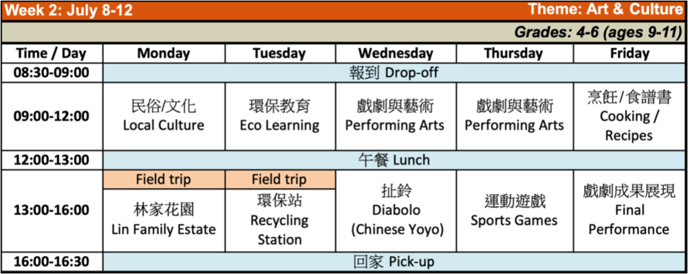 SK TW 2019_Xinyi Week 2_Group 2.png