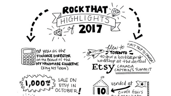 RTG Highlights of 2017 Blog.png