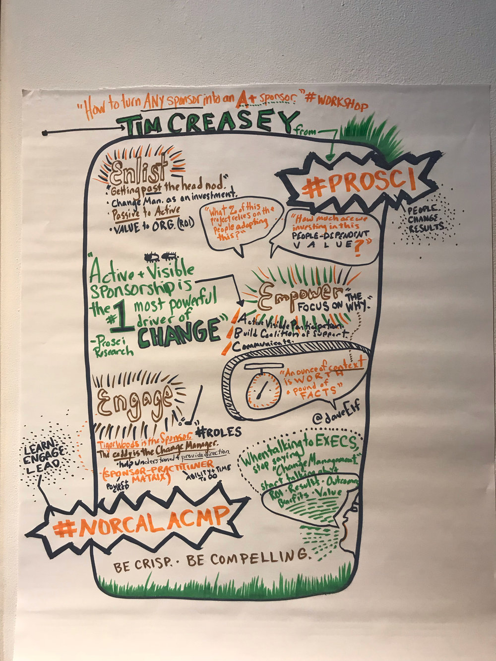 Tim creasy visual notes.jpg