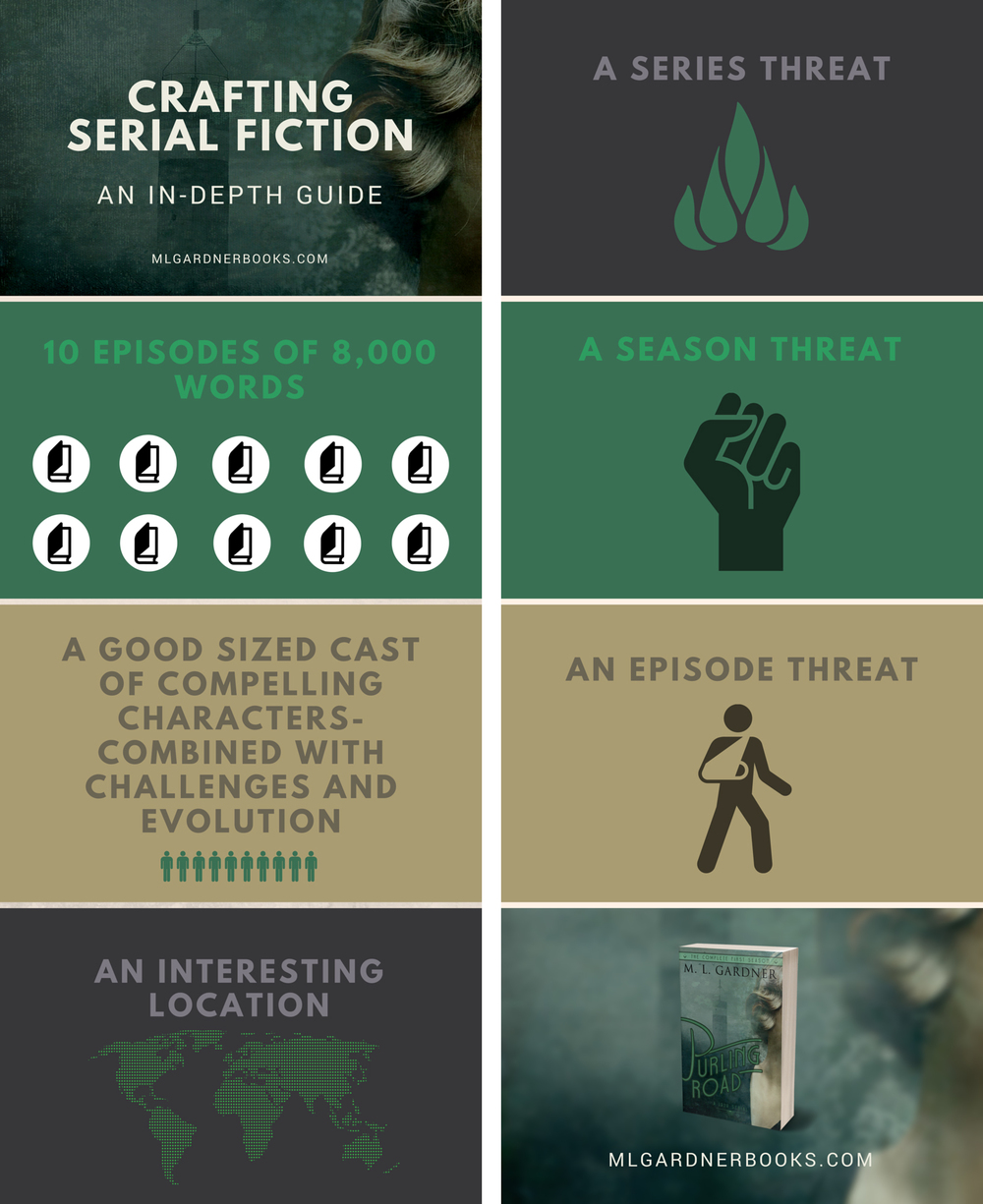 Crafting Serial Fiction: An In-Depth Guide || MLGardnerBooks.com