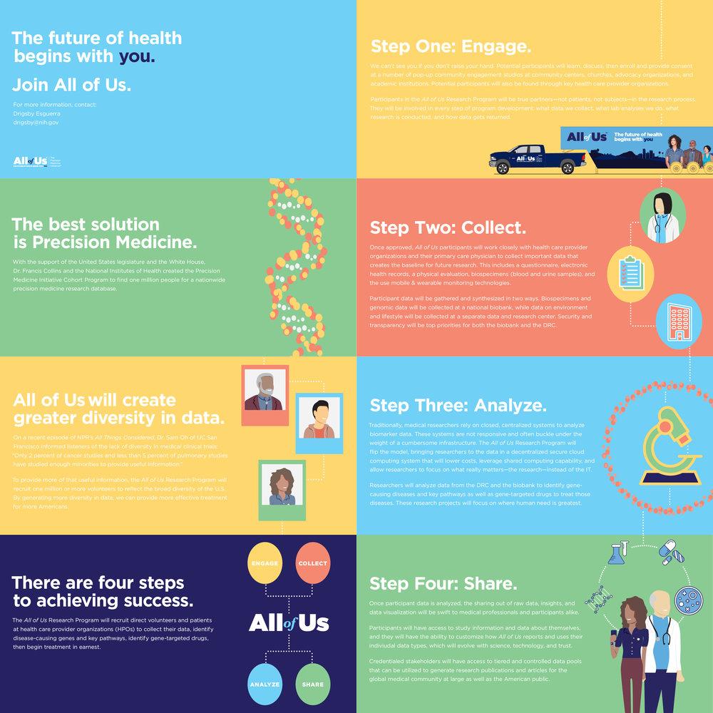 Presentation slides.
