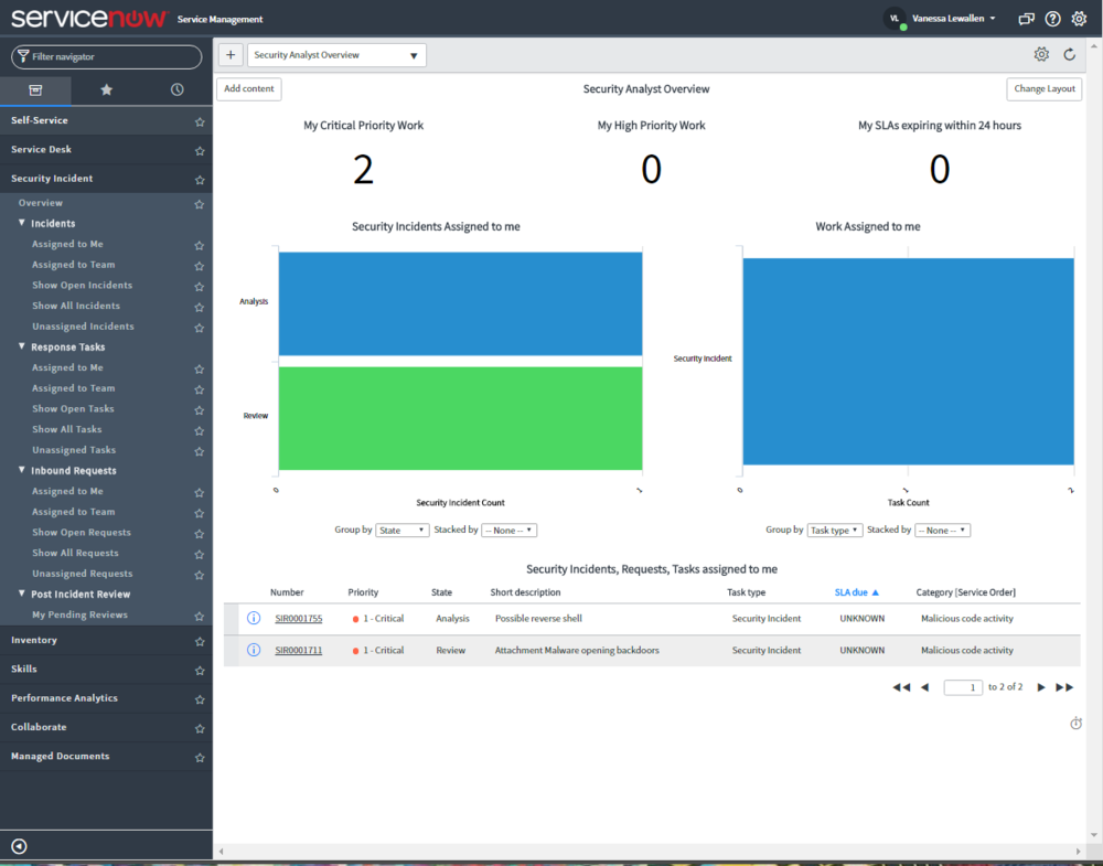 Security Analyst Dashboard