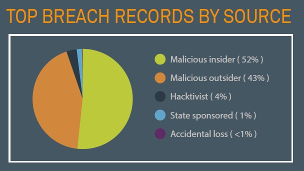 Q1-Breach-Records-by-Source.jpg