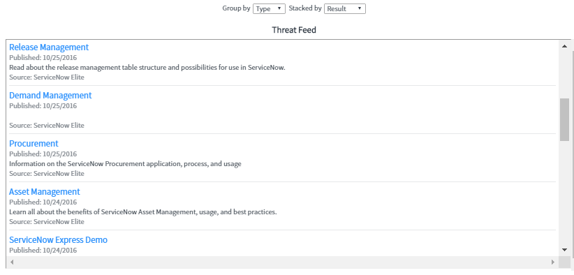Threat Feed (with ServiceNow Elite Articles!)