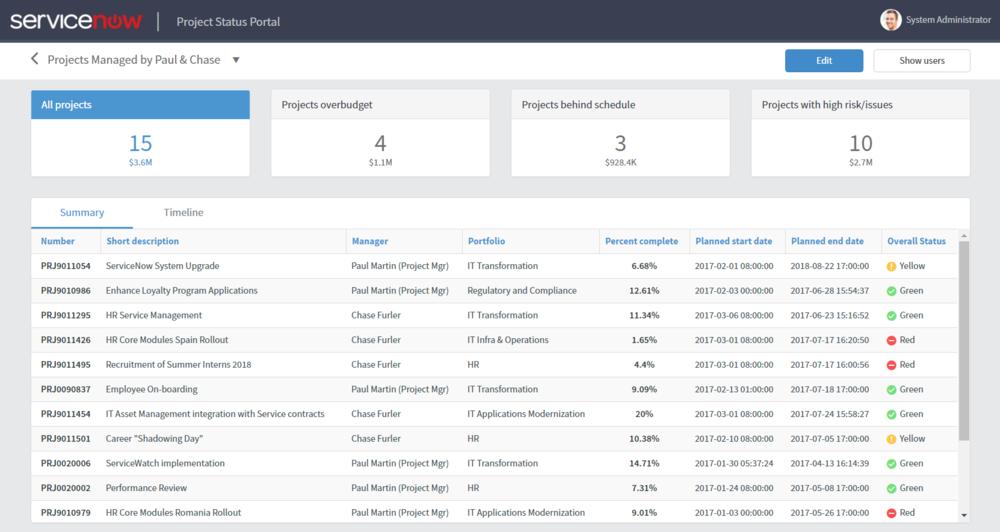 Project Status Portal