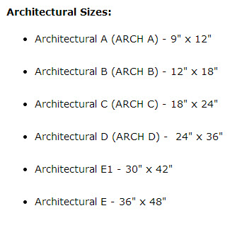 Architectural Drawing Numbering