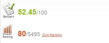 seitwert_ranking.jpg