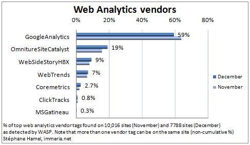 wa_vendors.PNG