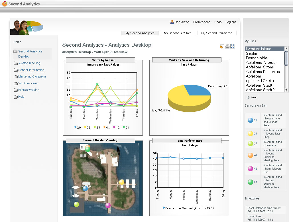 Second Life Analytics