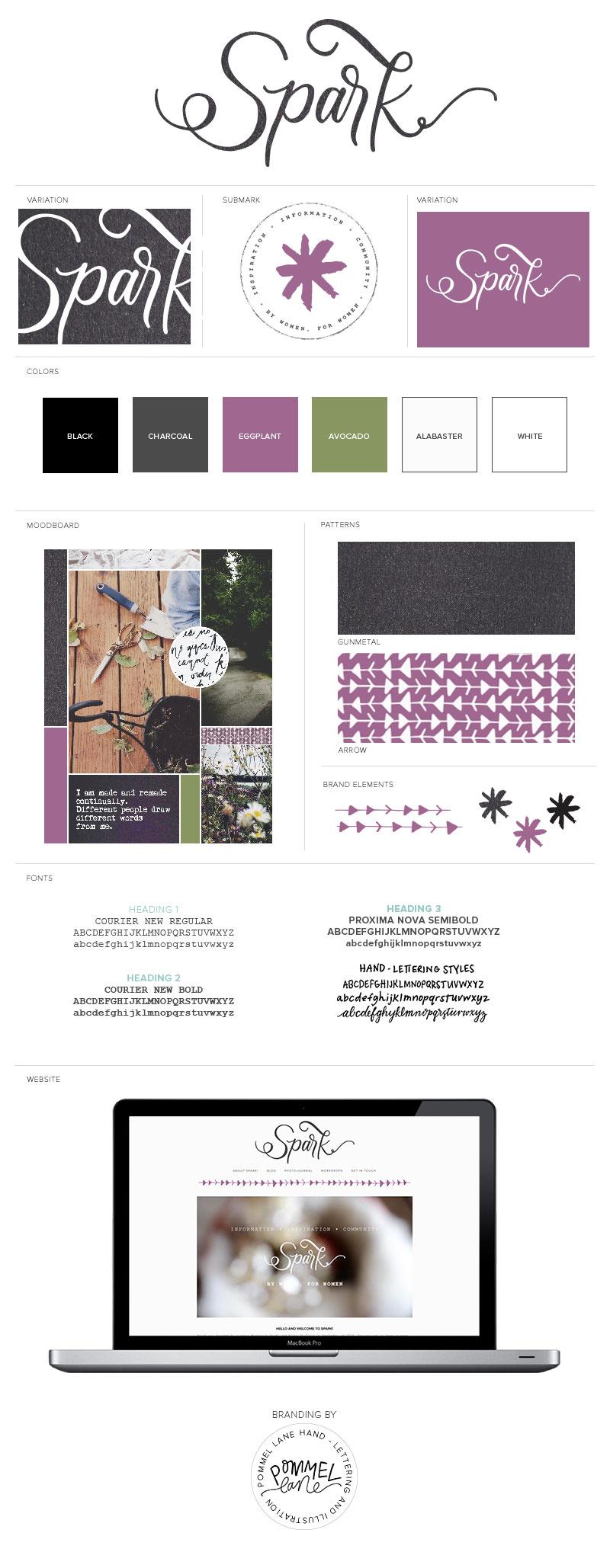 Spark Magazine  |  Blog Community By Women, For Women  |  Branding by Pommel Lane www.pommellane.com