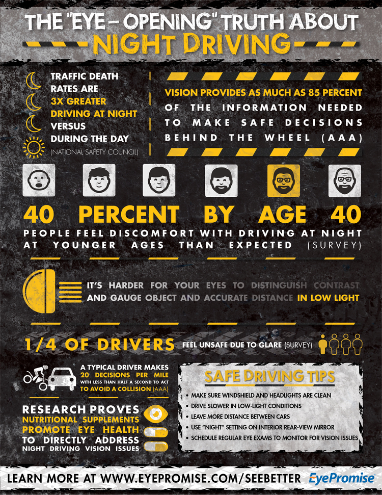 driving+infographic.jpg