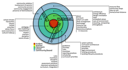 TTEC diagram 512.jpg