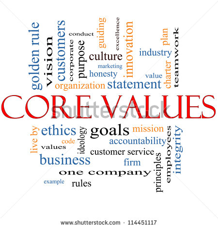 stock-photo-core-values-word-cloud-concept-with-great-terms-such-as-mission-statement-ethics-vision-code-114451117.jpg