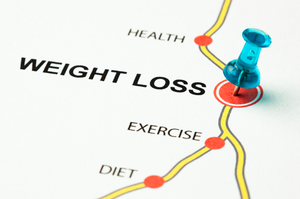 American medical association weight loss questionnaire