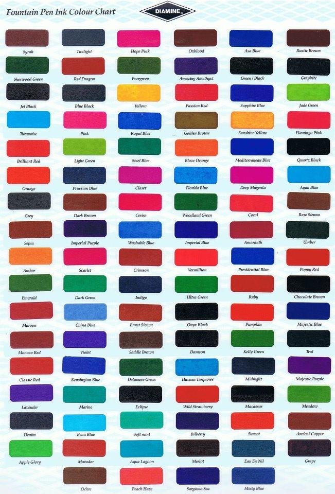 Different Colors - Lessons - Tes Teach