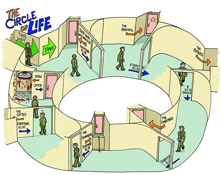 bp003-circle-of-life-sm.png