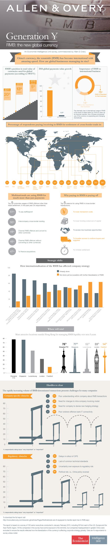 HBS_Economist_RMB_Infographic_35.jpg