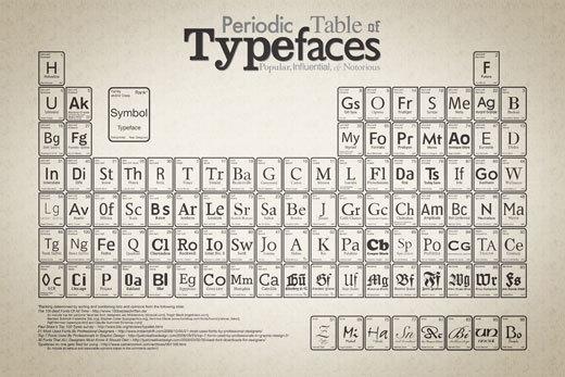 Periodic_Table.jpg
