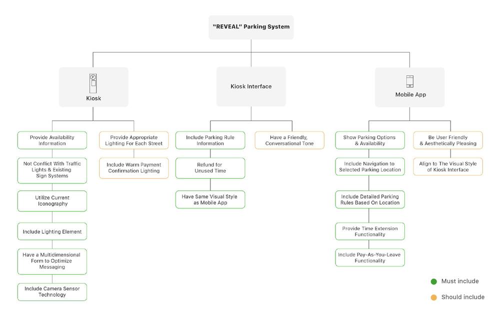 design-criteria.png
