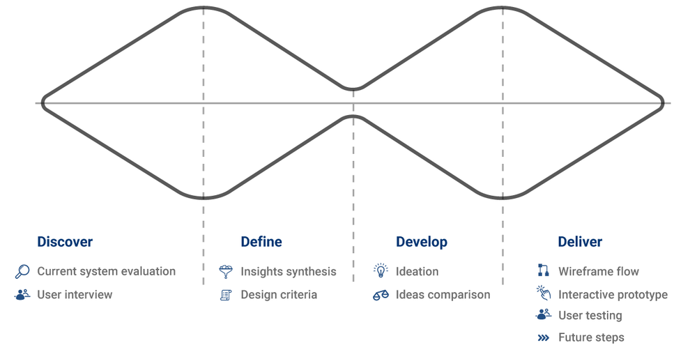 research-process-diagram.png