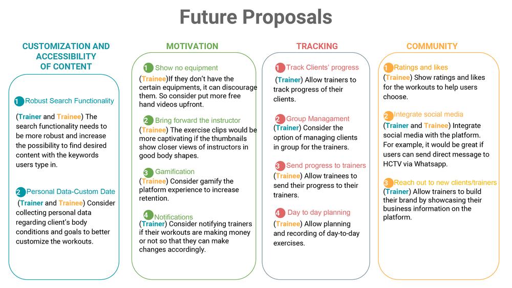 future-proposal-explaination.png