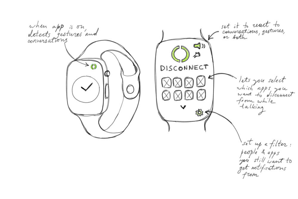 "This is my original drawing of a wearable that ""senses"" situations when a user may be socially engaged and mutes distractions (notifications and messages) from pre-selected apps and people."