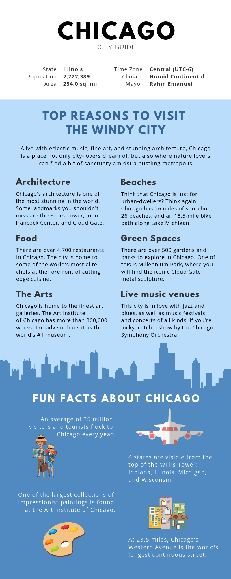 The city of Chicago is a beautiful place to visit (or live)! It can be expensive to visit all the iconic museums and restaurants, but there are lots of free things to do in the city.
