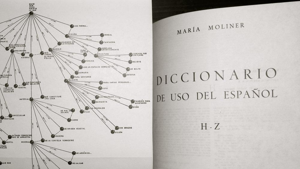 María Moliner Diccionario