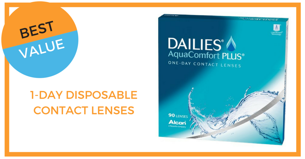DAILIES AQUA COMFORT PLUS ONE-DAY DISPOSABLE CONTACT LENSES  COST: $64-69 PER 90-PACK - 3-MONTH SUPPLY (2x90-Pack): $138 - 6-MONTH SUPPLY (4x90-Pack): $ - 12-MONTH SUPPLY (8x90-pack):  - ALSO AVAILABLE IN MULTIFOCAL & AStIGMATISM - TAKES 3-5 BUSINESS DAYS