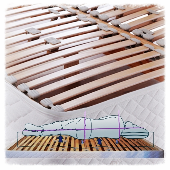 EuroSlat Foundation. The SMART box spring replacement!