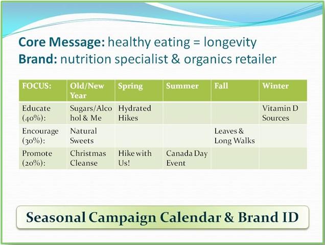 Your Content Calendar (Successiory)