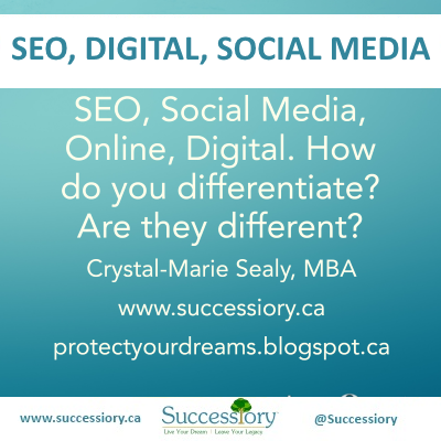 SEO,Digital,SocialMedia(Successiory).png