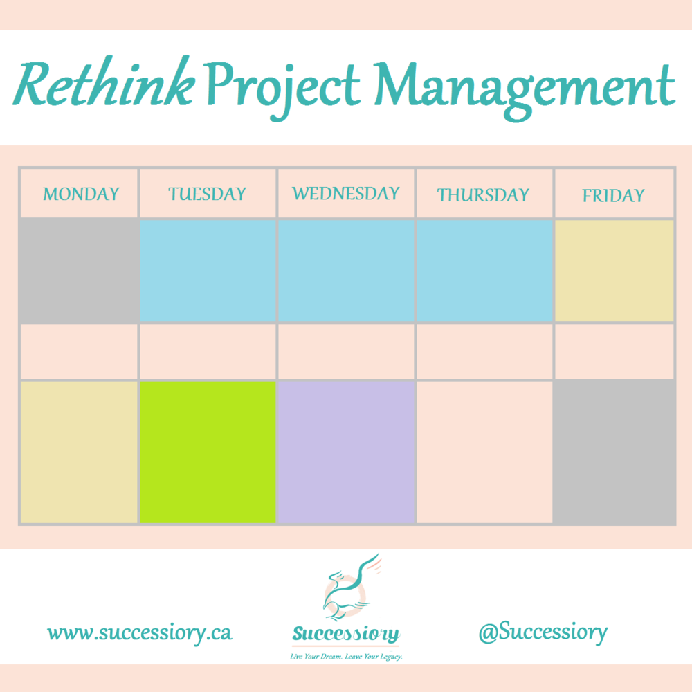 Rethink-Project-Management(Successiory).png