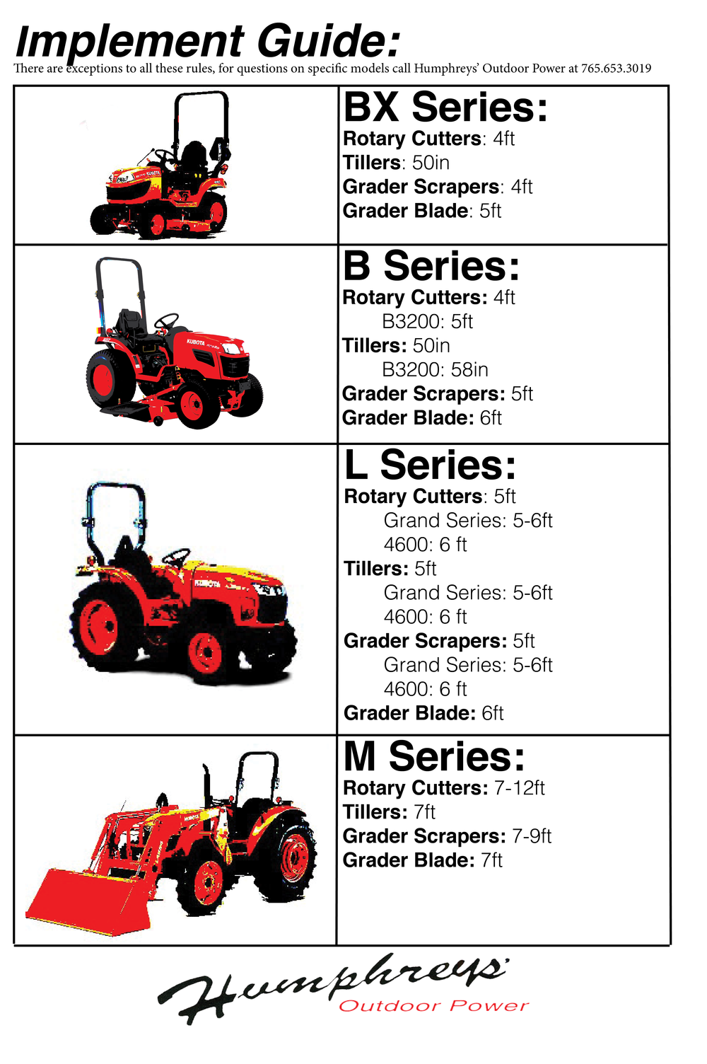 These are generalizations, please contact a sales rep to match the implement with your tractor