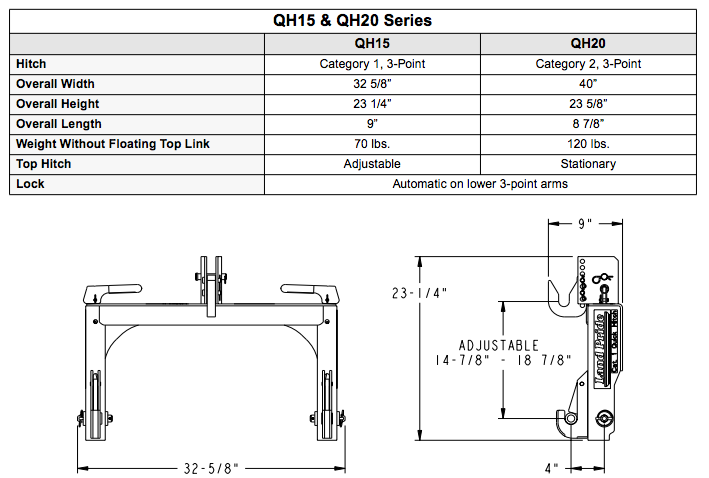 Tractor 3 Point Hitch Dimensions : Qh series quick attach hitch — humphreys