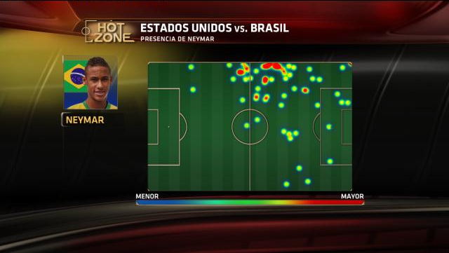 ESPN Screenshot: A screenshot of a recent heat map aired during an ESPN broadcast.