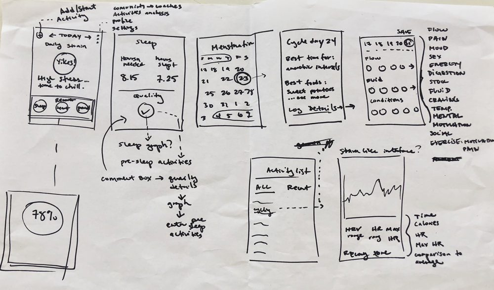 Focusing on simplicity: getting to the core of a product -