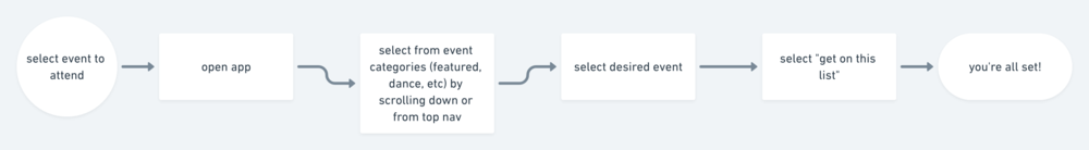 pophop_select_event_task_flow.png
