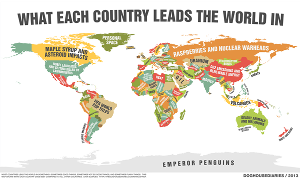 what-each-country-leads-in.png