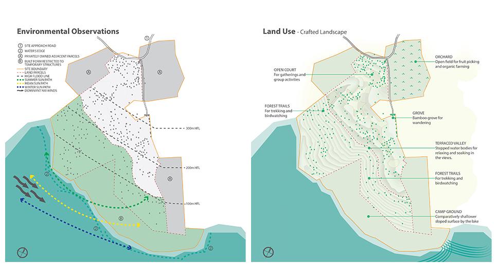 SS3_Land-Use-Diagram01.jpg
