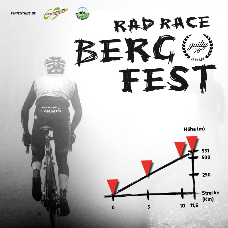 Das Streckenprofil des RAD RACE Bergfests.