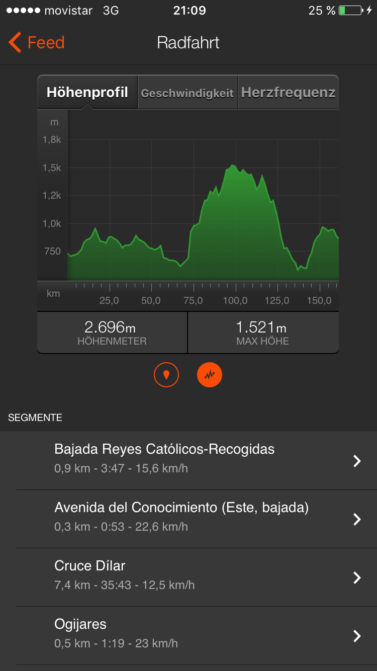 RAD RACE Tour De Espana 2015 Stage 3