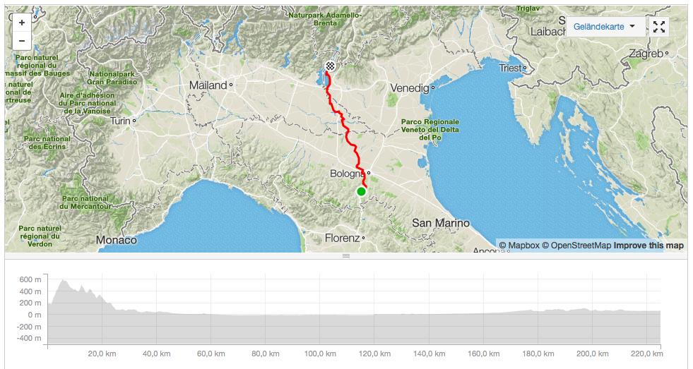 RAD RACE Tour D'Italia 2016