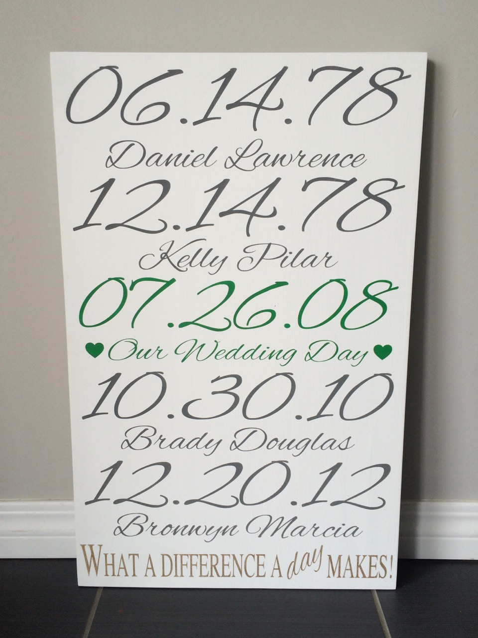 $55 - 14 inches by 22 inches. Vinyl letters.